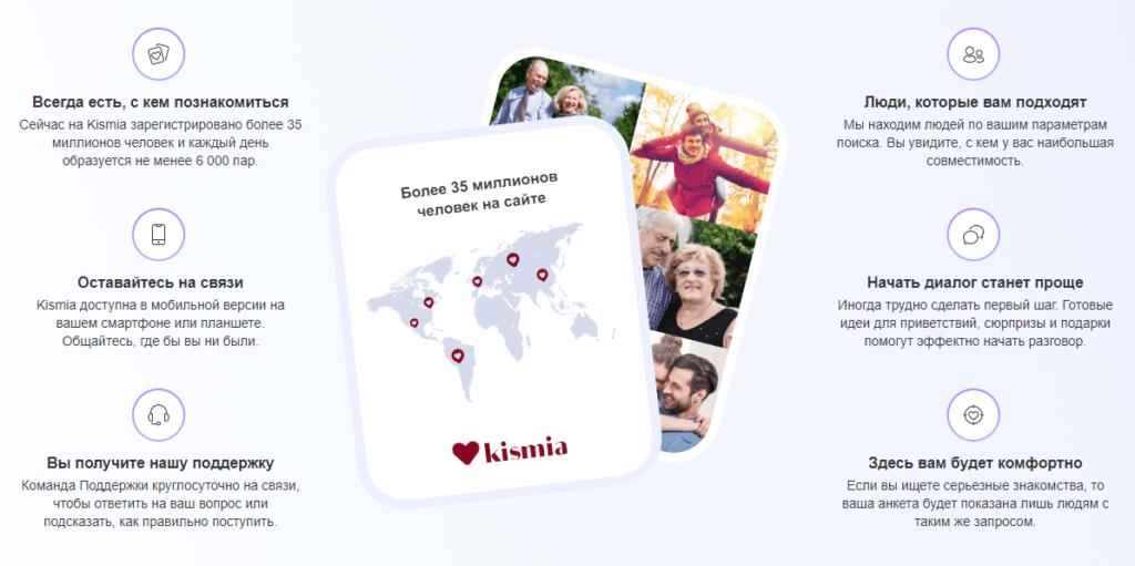 Преимущества сайта знакомств Kismia